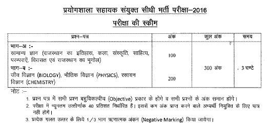RSMSSB-Lab-istant-Exam-Pattern-2016 Tamil Nadu Medical Application Form Download on