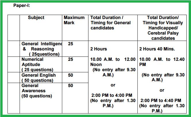 Ssc Mts Exam Pattern 2016 - 2017