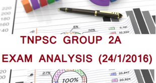 Tnpsc group 4 solved question papers pdf