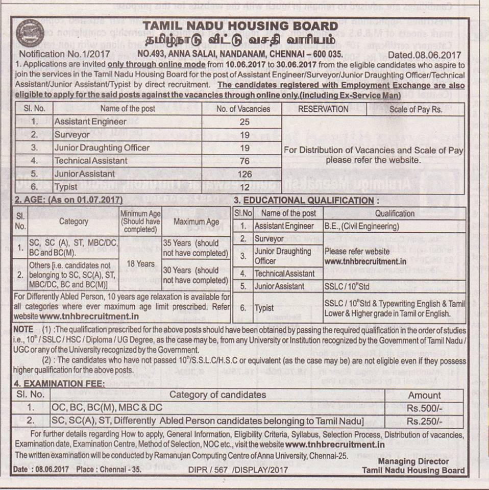 tamil nadu housing board tnhb recruitment 2017 apply 277 junior