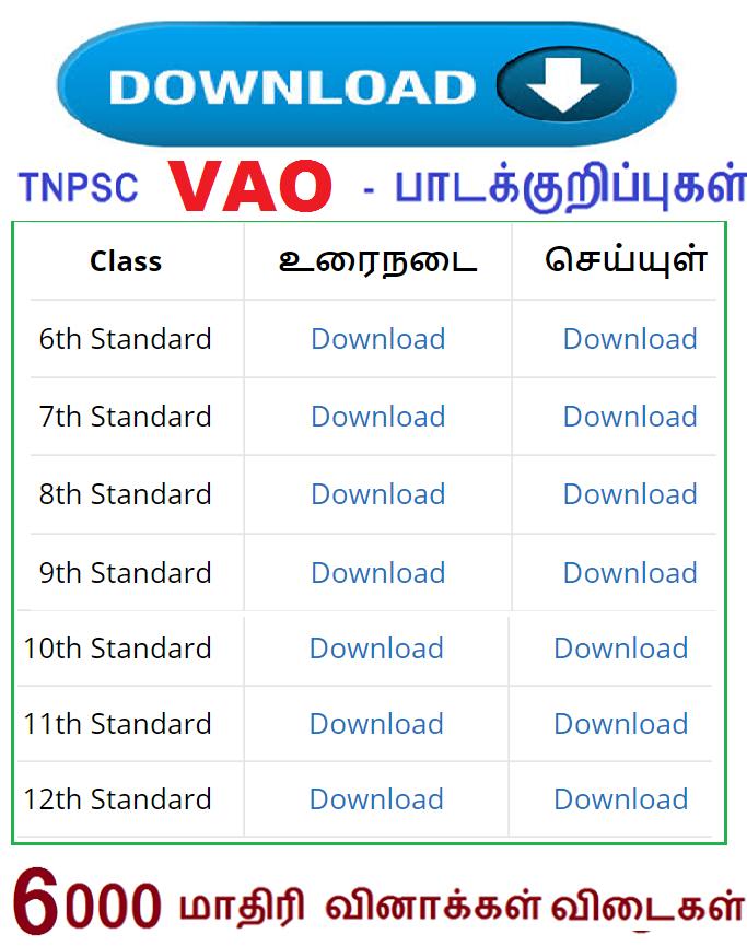 samacheer kalvi 10th maths books free download pdf