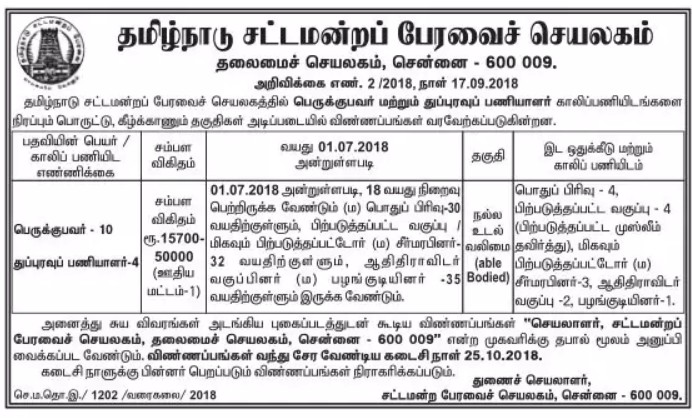 Today TN Govt Jobs 2019 2020 - WINMEEN